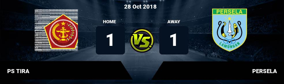 Prediksi PS TIRA vs PERSELA 28 Oct 2018